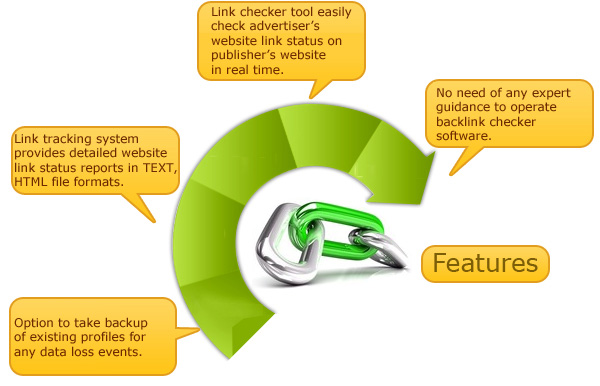 Backlink checker software Features