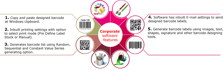 Barcode Label Maker - Corporate Features