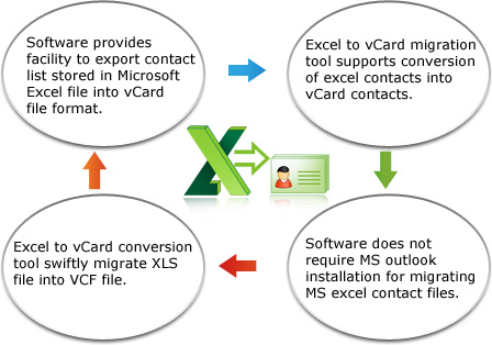 Excel to vCard Converter Features
