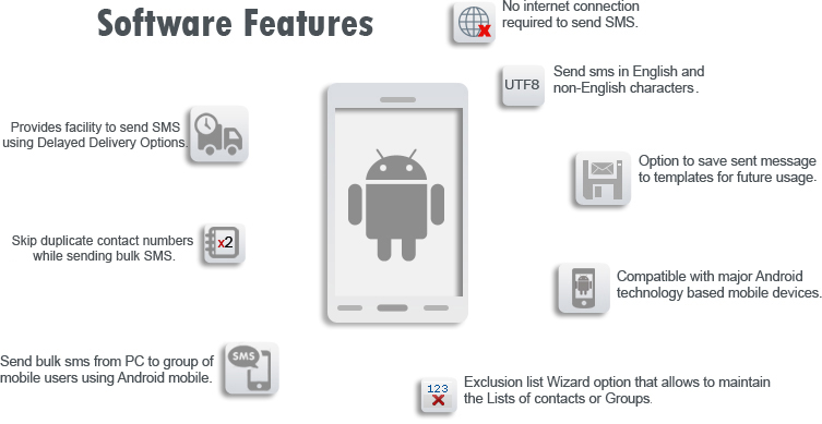 Bulk SMS Software for Android Mobile Phone Features