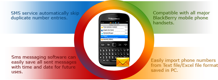 Bulk SMS Software for BlackBerry Mobile Phones Features