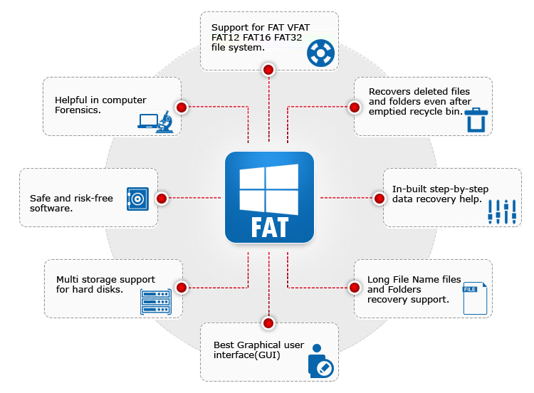 FAT Data Recovery Software Features