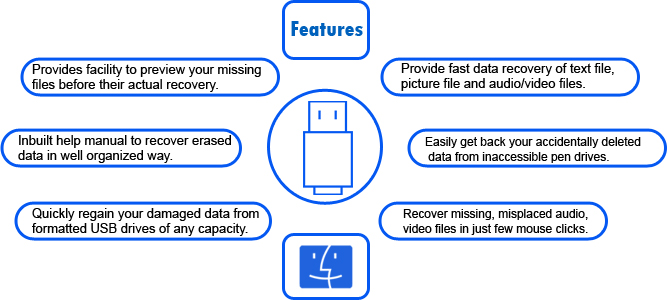 Pen Drive Data Recovery Software For Mac Features