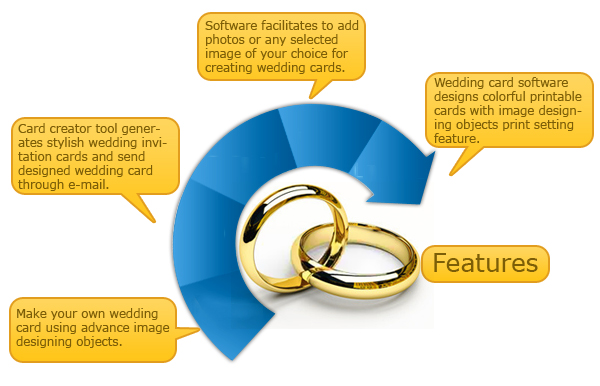 Wedding Card Designing Software Features