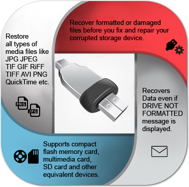 Removable Media Data Recovery Software Features
