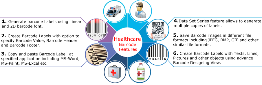 Medical barcode system | healthcare industry barcodes