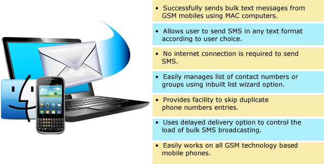 Mac Bulk SMS Software for GSM Mobile Features