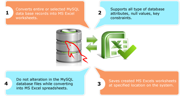 MySQL to MS Excel Database Converter Features