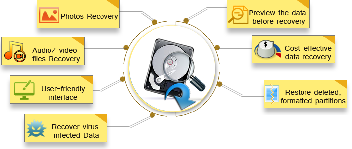 Data Doctor Professional Data Recovery Software Features